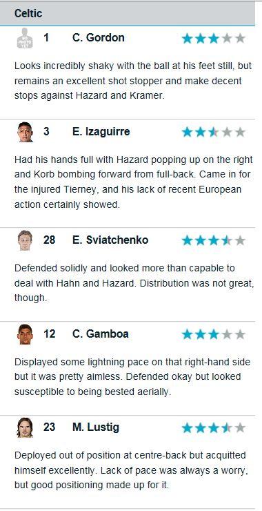 goal-defence