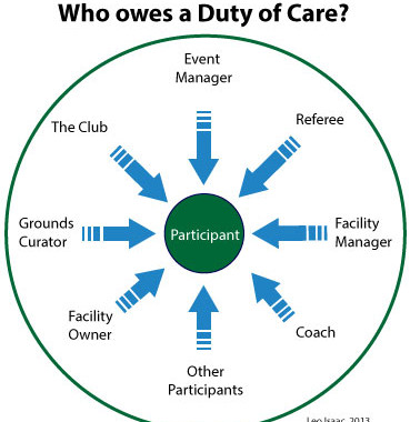 Celtic Diary Sunday February 19: SFA Negligence in  Duty Of Care