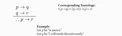Corresponding Tautology: ((p →q) ∧ (q→r))→(p→ r) Example: Let p be it snows. Let q be I will study discrete math. Let r be I will get an A. If it snows, then I will study discrete math. If I study discrete math, I will get an A. Therefore , If it snows, I will get an A.